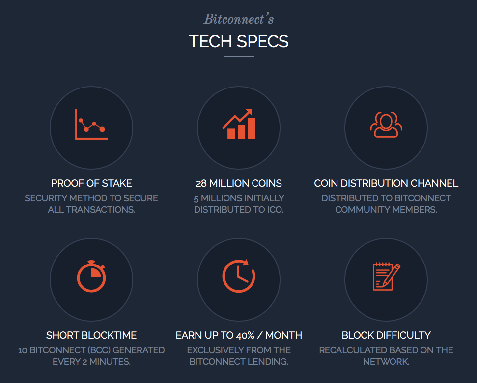 BitConnect Coin Technical Specification